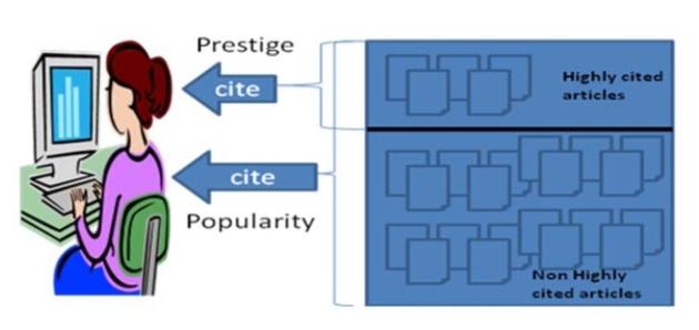 Prestige & Popularity