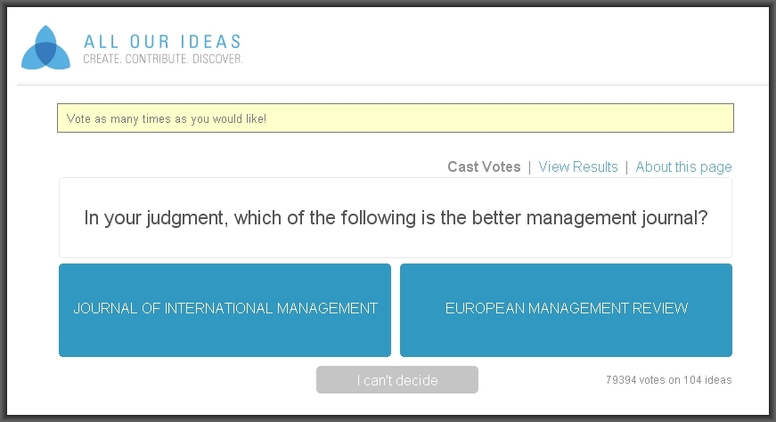 Management research journals